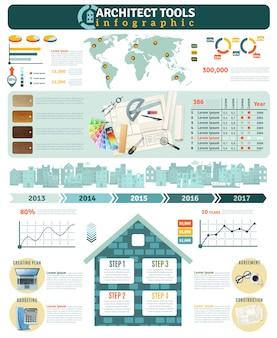 Construcción arquitecto herramientas infografía