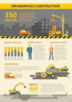 Construcción coloreada infografía