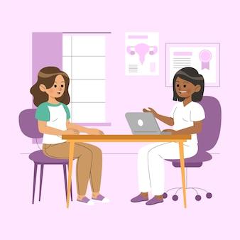 Consulta de ginecología