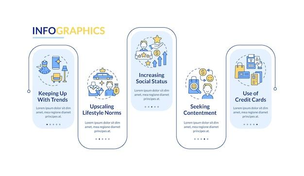 El consumismo razones plantilla de infografía vectorial. compra de elementos de diseño de esquema de presentación. visualización de datos con 5 pasos. gráfico de información de la línea de tiempo del proceso. diseño de flujo de trabajo con iconos de línea