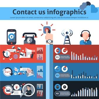Contacta con nosotros infografía