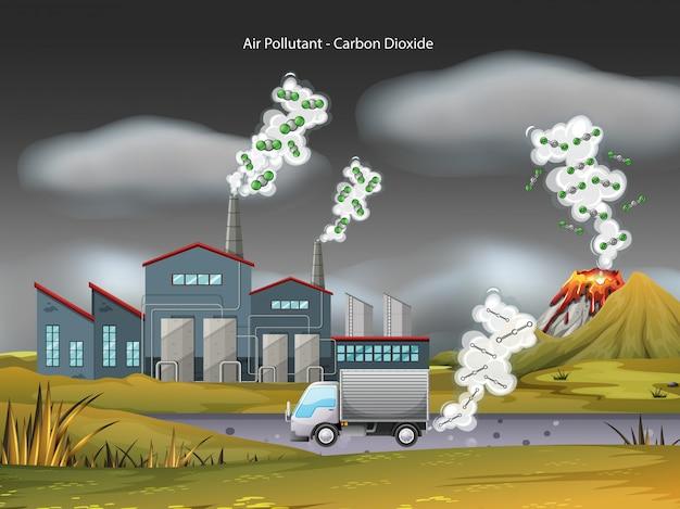 Contaminación del aire con fábrica y automóvil