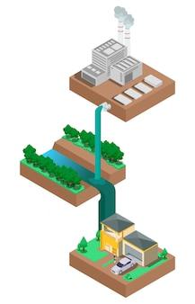Contaminación ambiental por plantas industriales.