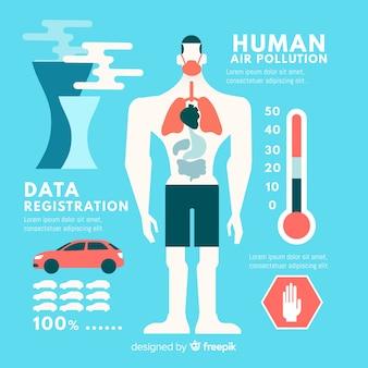 Contaminación en cuerpo humano de estilo plano.