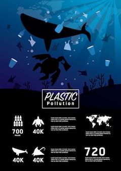 Contaminación plástica en el problema ambiental del océano.