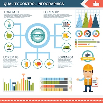 Control de calidad infographic