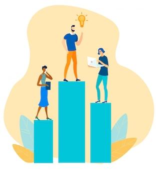 Cooperación, creación de ideas y marketing digital.