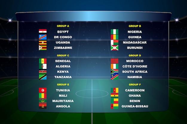 Copa de fútbol de naciones africanas