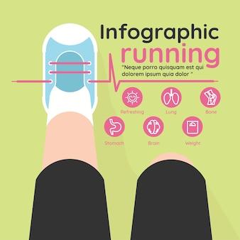Correcta forma de correr e infografía de ergonomía deportiva