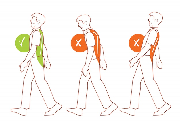Correcta postura de la columna, mala posición para caminar