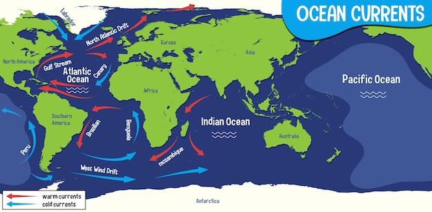 Corrientes oceánicas en el mapa del mundo