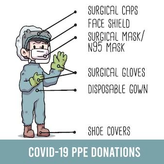 Covid-19 boy vistiendo ppe ilustración para donación