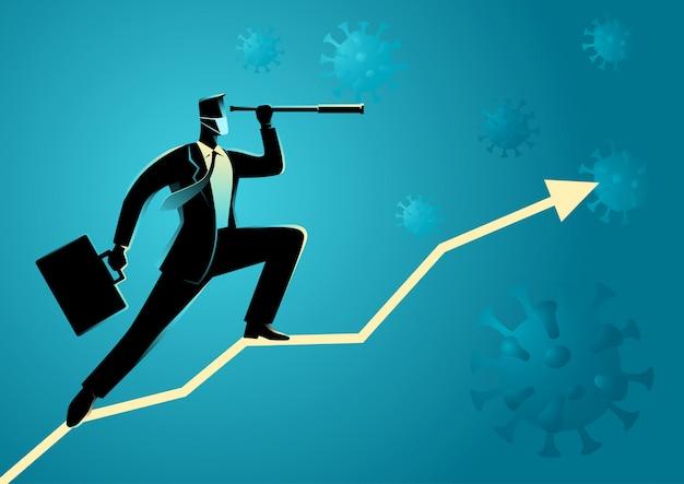 Covid-19 impactos en los negocios
