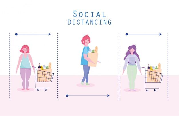 Covid 19, prevención, distanciamiento social de supermercados