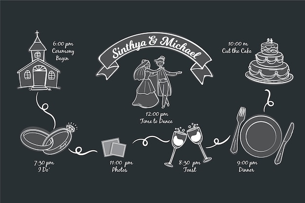 Cronología de boda en estilo dibujado a mano