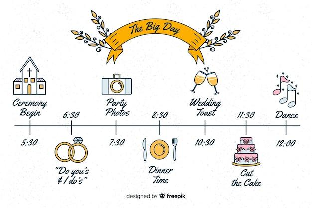 Cronología de boda minimalista dibujada a mano