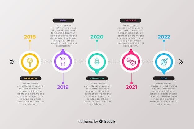Cronología comercial plana infografía