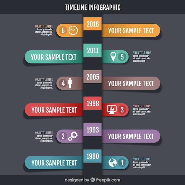 Cronología de diseño infográfico