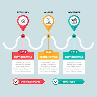 Cronología de diseño plano infográfico