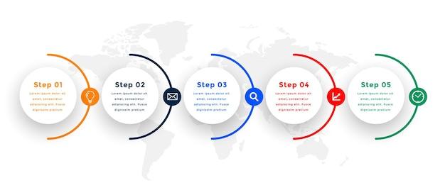 Cronología de infografía circular con cinco pasos.