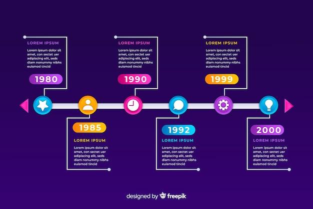 Cronología de infografía gráficos de marketing plan periódico