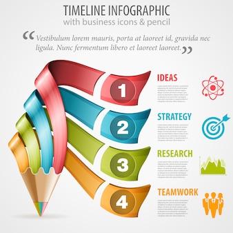 Cronología infografía