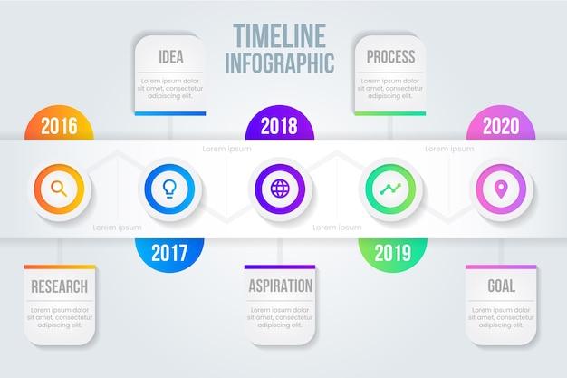 Cronología infográfica con cronología