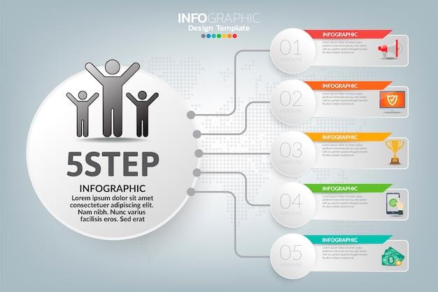 Cronología de negocios infografía cómo al éxito con opciones e iconos.