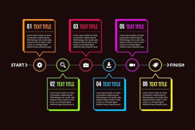 Cronología oscura infografía