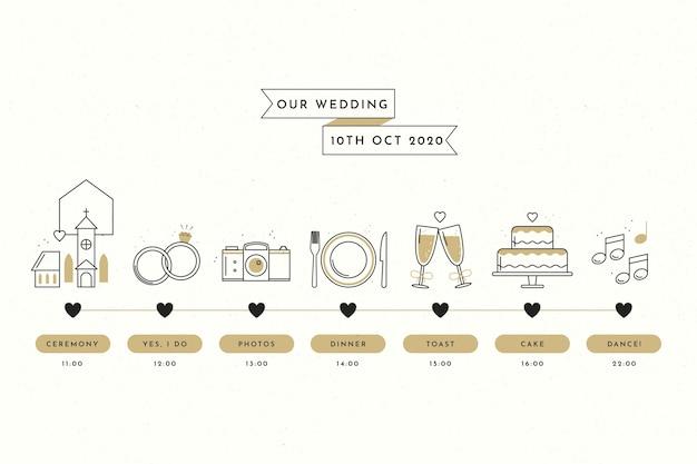 Cronología simple de la boda en estilo lineal