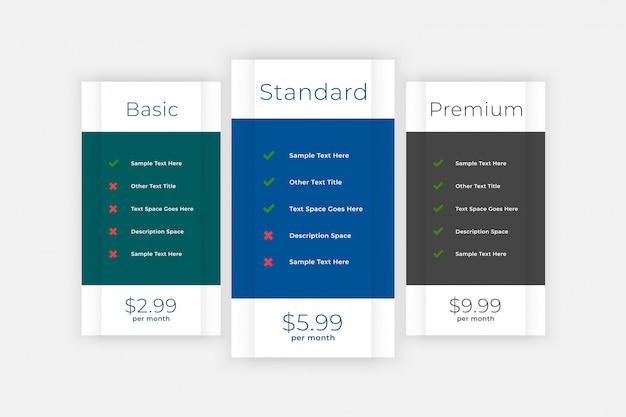 Cuadro de comparación de la tabla de precios para el sitio web y la aplicación