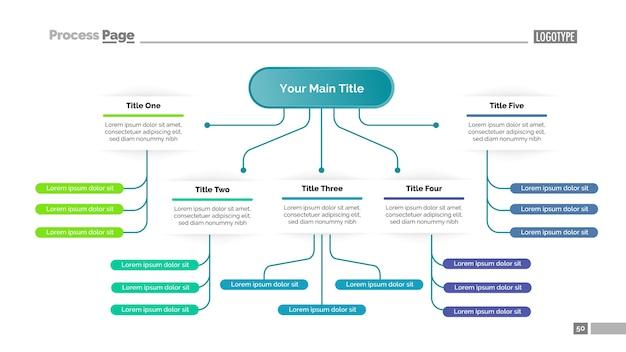 Cuadro de árbol con plantilla de cinco elementos