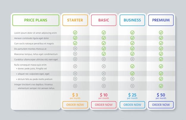 Cuadro gráfico de comparación, ilustración. plantilla de esquema de plan de precios.