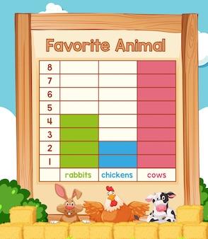 Cuadro de matemáticas de animales favoritos