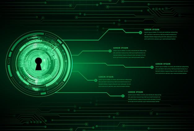 Cuadro de texto, internet de la tecnología cibernética de las cosas, candado cerrado en la seguridad cibernética digital