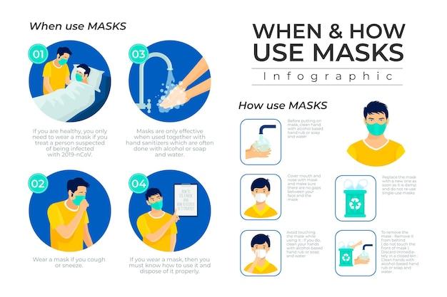 Cuándo y cómo usar máscaras infográficas