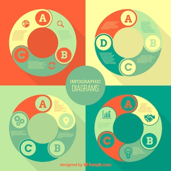 Cuatro diagramas circulares