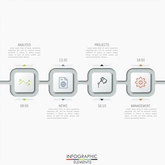 Cuatro elementos cuadrados conectados con iconos, cuadros de texto e indicación de tiempo.