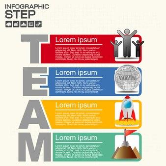Cuatro pasos del informe de infografías team.