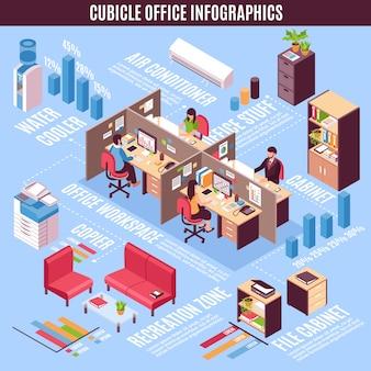 Cubículo oficina infografía diseño isométrico