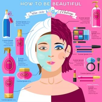 Cuidado de la piel y consejos de maquillaje para la piel sana de la cara y el cartel de la infografía de belleza con pictogramas