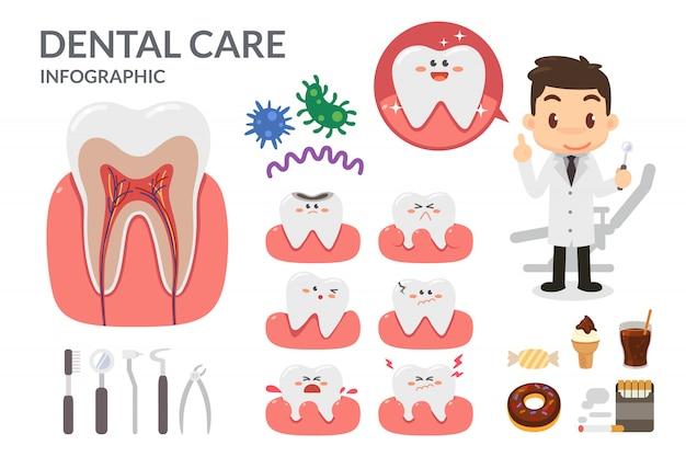 Cuidado de la salud dental