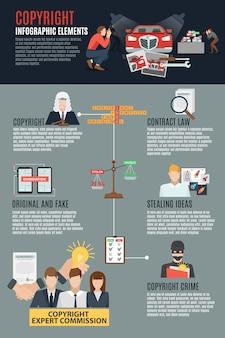 Cumplimiento de derechos de autor elementos de infografía