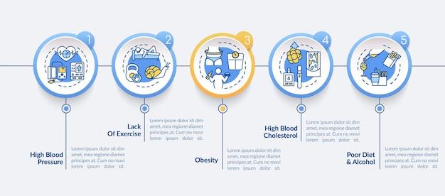 Cvd causa plantilla de infografía vectorial. presión arterial alta, elementos de diseño de presentación de dieta deficiente. visualización de datos con 5 pasos. gráfico de la línea de tiempo del proceso. diseño de flujo de trabajo con iconos lineales