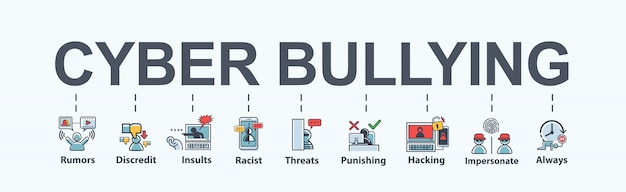 Cyber bullying banner web icon en social meadia e internet.