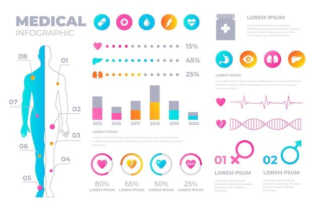 Datos médicos de diseño infográfico