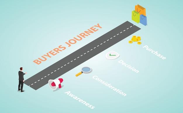 Decisión de viaje del cliente o comprador con varios íconos y hoja de ruta con estilo plano isométrico moderno
