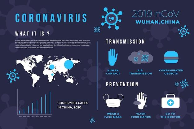Definición y transmisión de infografía de coronavirus