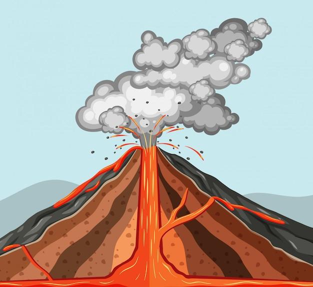 Dentro del volcán con erupción de lava y humo saliendo