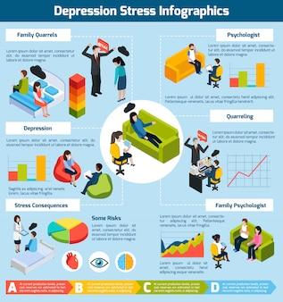 Depresión estrés infografía isométrica